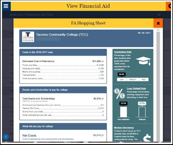 FA Shopping sheet