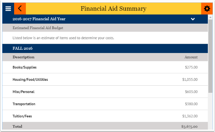 Financial aid summary page