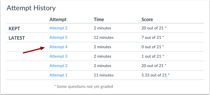 Attempt History with Repeated Quiz Attempts