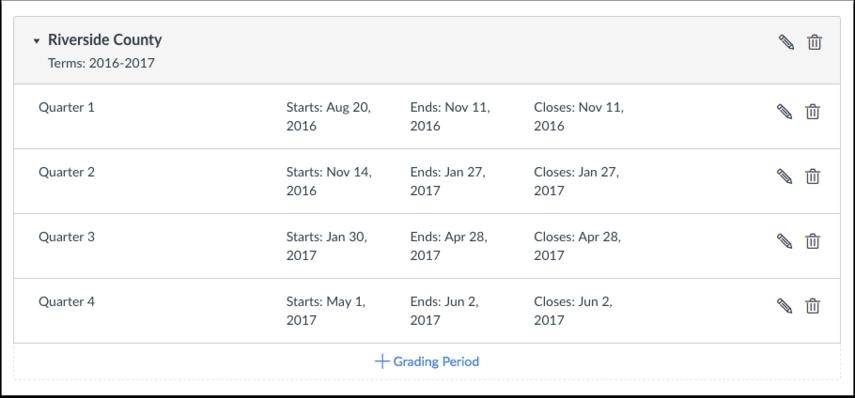 Ver períodos de calificación terminados