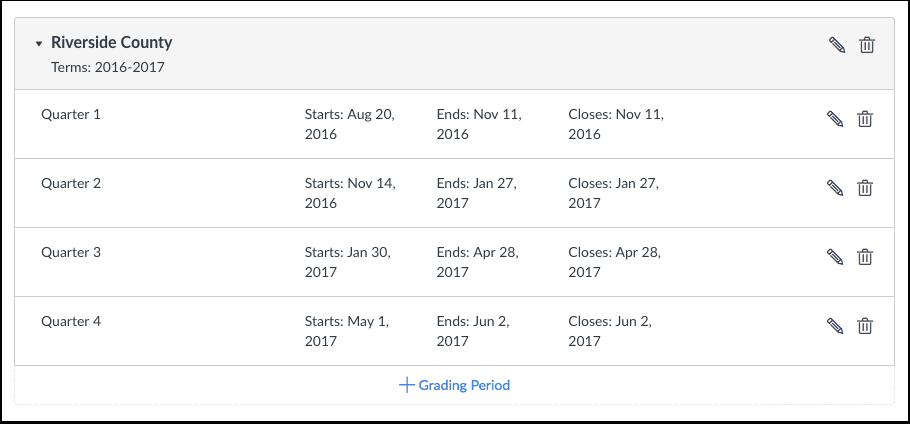 Visa avslutade betygsättningsperioder