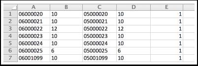 Supercession in multi-location (productchainingmultilocation.txt)