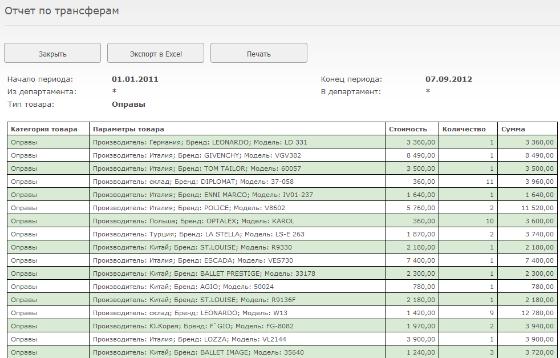 Будет отображен список товаров, которые участвовали в указанных трансферах