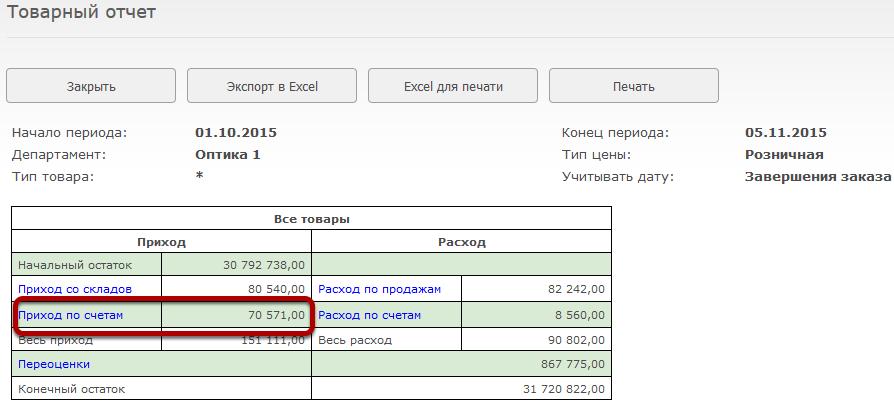 Приход по счетам (трансферы из других магазинов, цеховые и заказные линзы, возврат товара, поставки товара, оформленные в магазине)