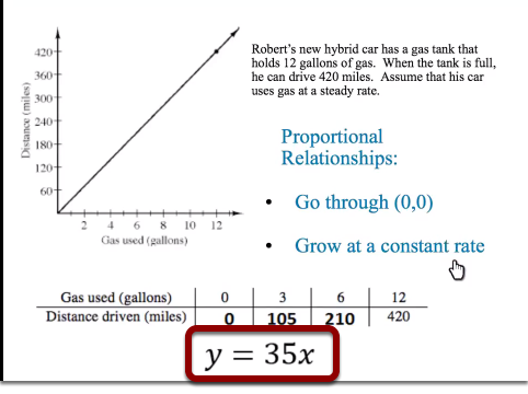Proportional Relationships in an Equation: