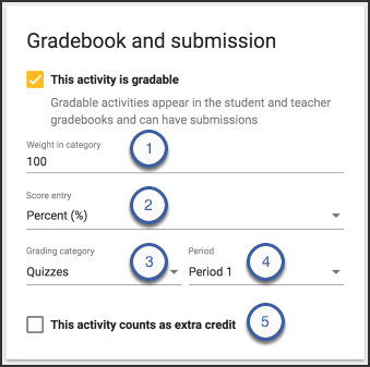 Image of the gradebook and submission card outlining the mentioned options.
