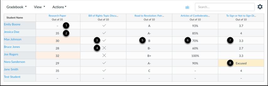 Tipos de calificación