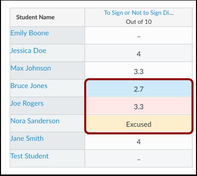 View Assignment Status in Gradebook