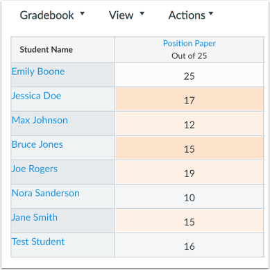 View Curved Grades