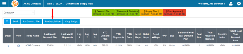 Step 3: Supply Planning - Prior to demand plan approval