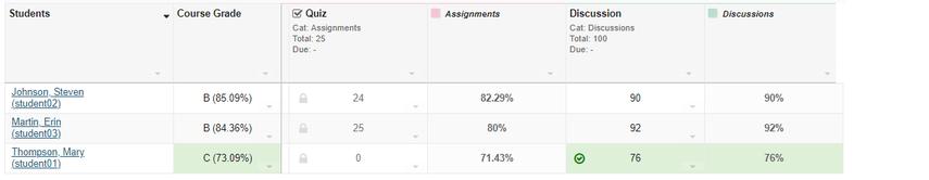 Saved grades.