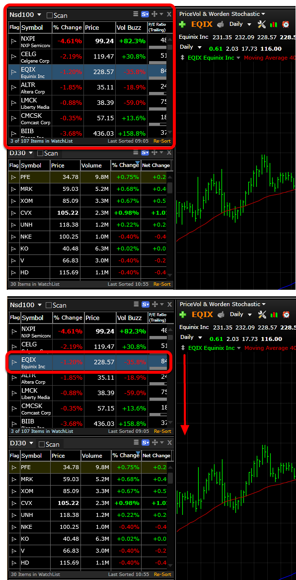 3. Instantly your stocks will begin to walk through whichever watchlist you have chosen at any given time.