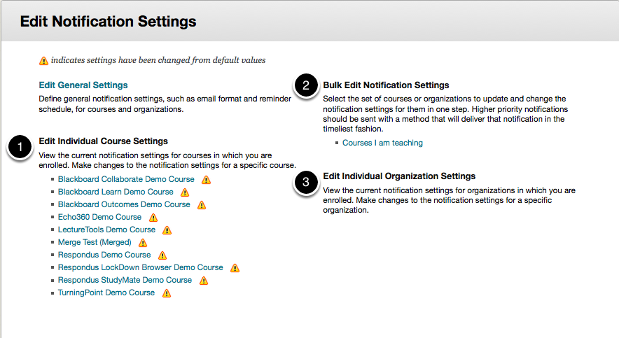 Image of the Edit Notification Settings with the following annotations: 1.To change whether to receive individual email notifications or a daily email digest, click on Edit General Settings.2.To change notification settings for individual courses, click on the course you wish to modify under Edit Individual Course Settings.3.To change notification settings for all courses, select the appropriate link under Bulk Edit Notification Settings. You will be able to modify notification settings for courses you are an instructor, student, etc.4.To modify notification settings for individual organizations, click on the link for the organization under Edit Individual Notification Settings.