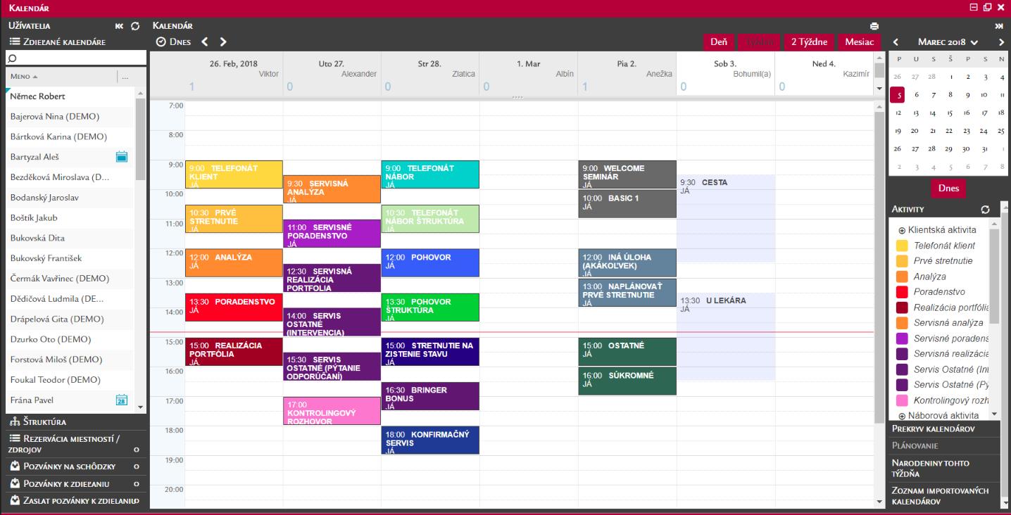 Základné zobrazenie Vášho kalendára