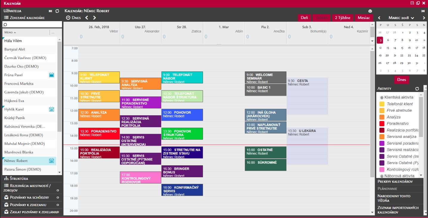Zobrazenie kalendára pri úrovni zdieľania Náhľad aktivít