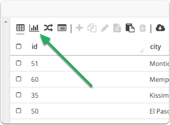 Click on the 'Toggle Chart View' button in the toolbar.