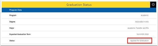 Graduation Status page