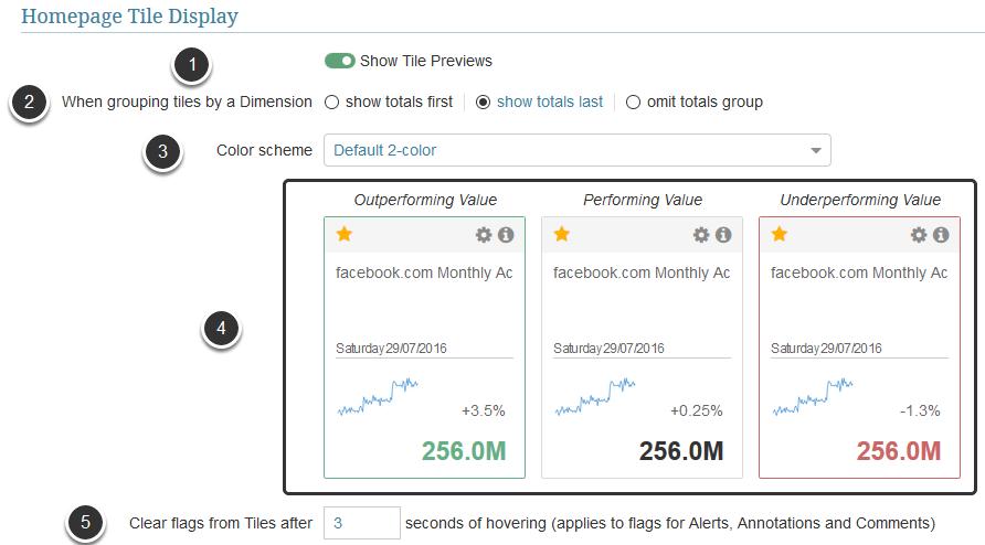 Homepage Display preferences