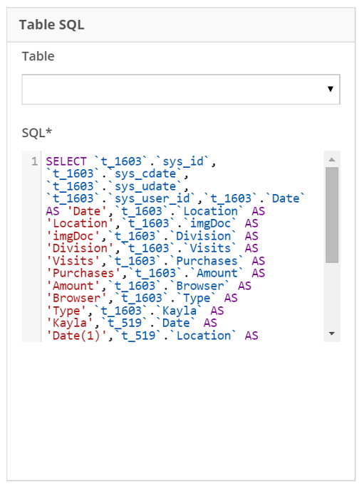 The custom SQL will appear under Table SQL, and can be edited for further customization