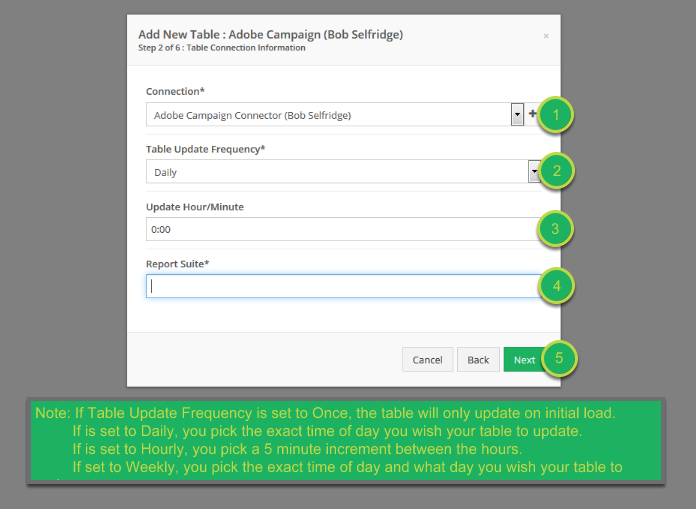 Setting up your Adobe Campaigns Table