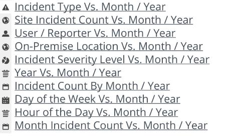 View the Preset Analytics Reports
