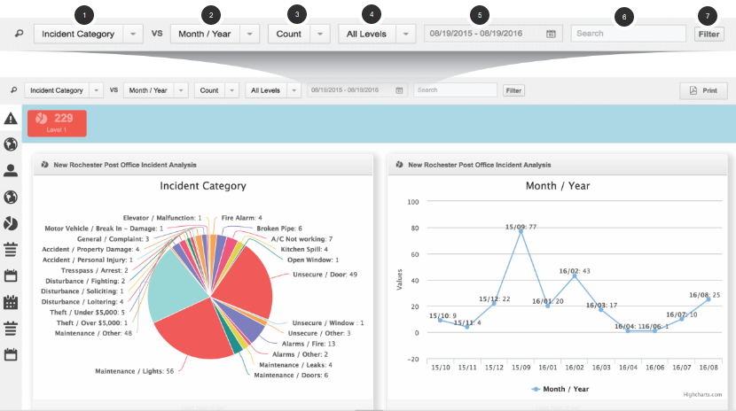 Create a Custom Analytics View