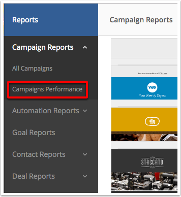 Click Campaigns Performance
