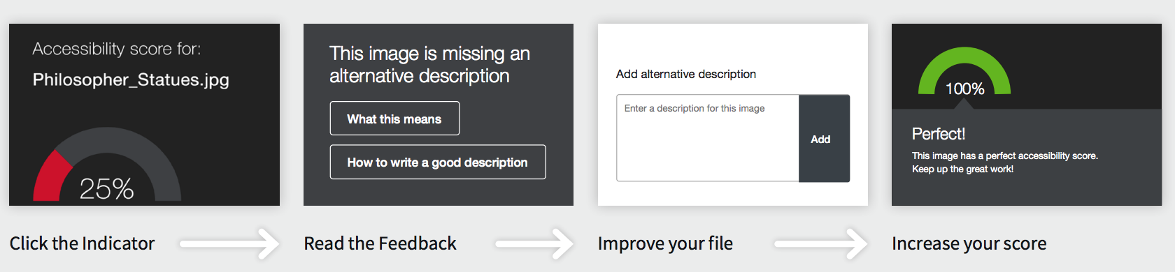 Click the indicator, then read the feedback, then improve your file, then increase your score
