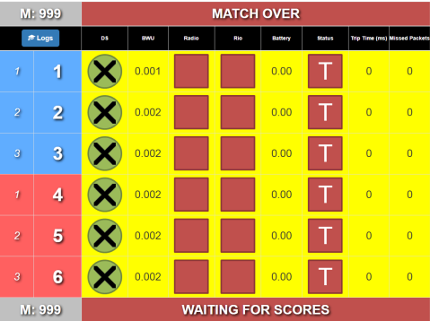 Match Over
