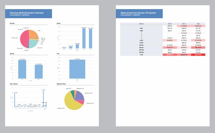 Example of PDF Analytics Export
