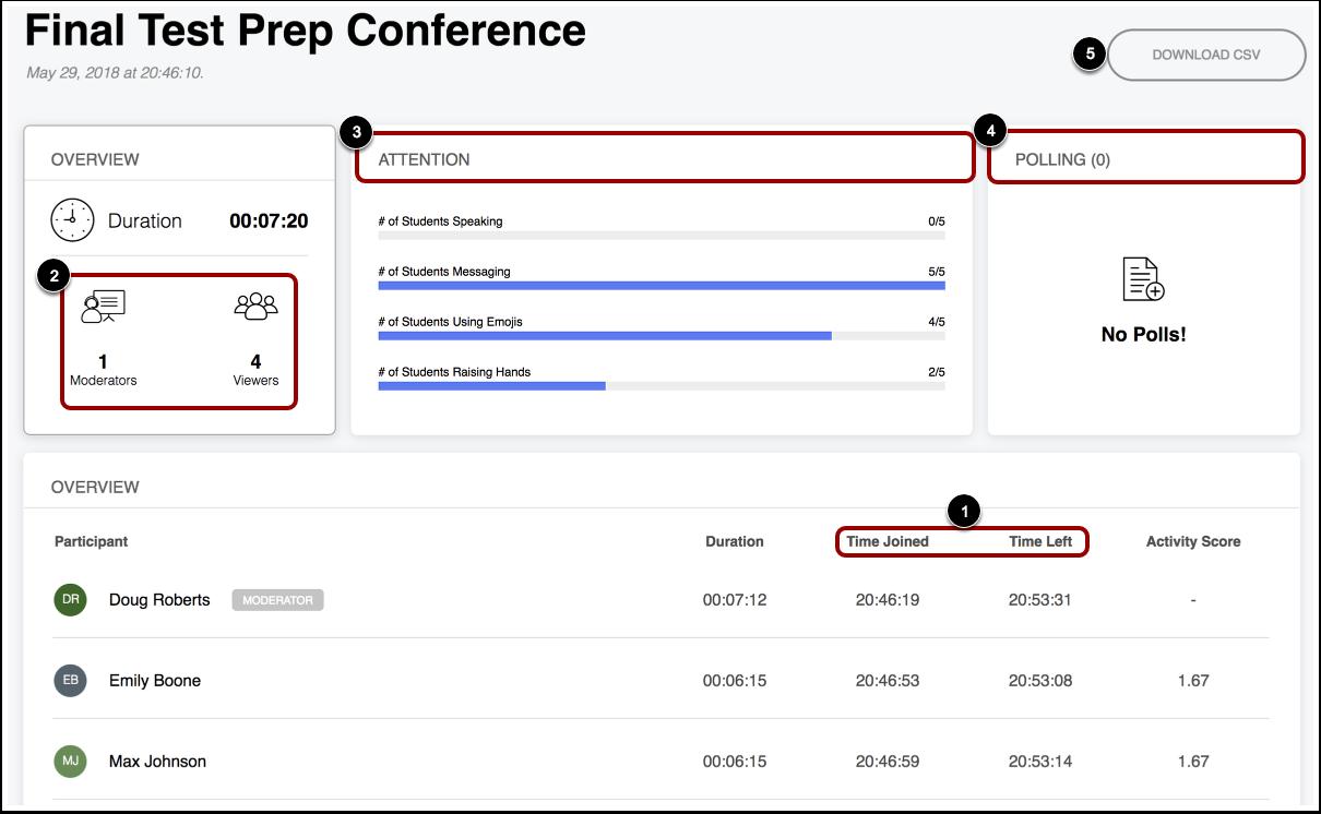 Afficher la conférence enregistrée
