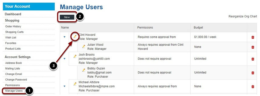 My Account - Manage Users