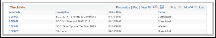 Financial Aid Status Page  Checklists