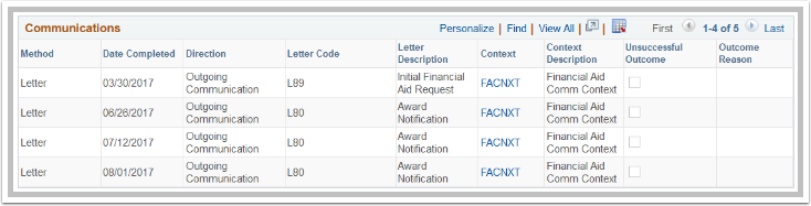 Financial Aid Status Page  Communications