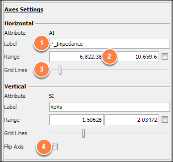 Define axes settings