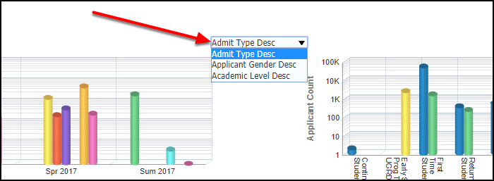 Applicant Profile Report Parameters