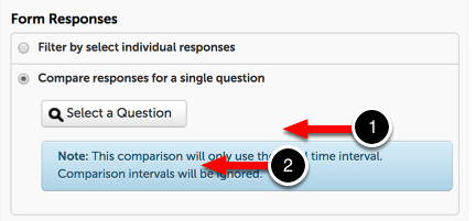 Option #2: Compare Responses for a Single Question