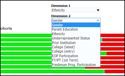 2-Dimensional Detail Report Parameters