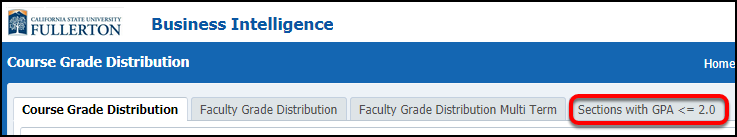 Sections with GPA <= 2.0 select