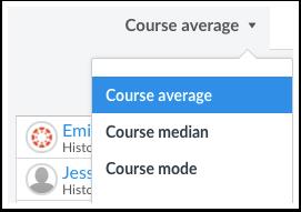 Visualizar Estatísticas do Curso