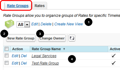 Rate Groups