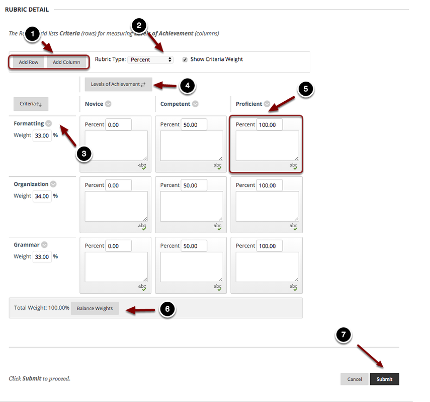 Image of the section labeled rubric details with the following annotations: 1.To add additional criteria or levels of achievement, click on the Add Row or Add Column button2.Rubric Type: To change the rubric type, choose the desired rubric type (e.g. percentage, percentage range, points, or point range) from the dropdown menu.3.To rename or delete an existing criterion, click the button to the left of the criterion name and choose the appropriate option. To change the weight of a criterion, enter the desired weighting for the criterion in the space provided.4.To rename or delete an existing level of achievement, click the button to the left of the level name and choose the appropriate option. To change the weight of a level, enter the desired weighting for the criterion in the space provided.5.In each rubric cell, enter the point value for the criterion and level of achievement in question, and provide a description of the requirements for achieving the criterion in question in the space provided. Repeat this process for each rubric cell.6.If you are using a percentage rubric, click the Balance Weights button to automatically even out each criterion. 7. when finished, click the submit button at the bottom of the screen.