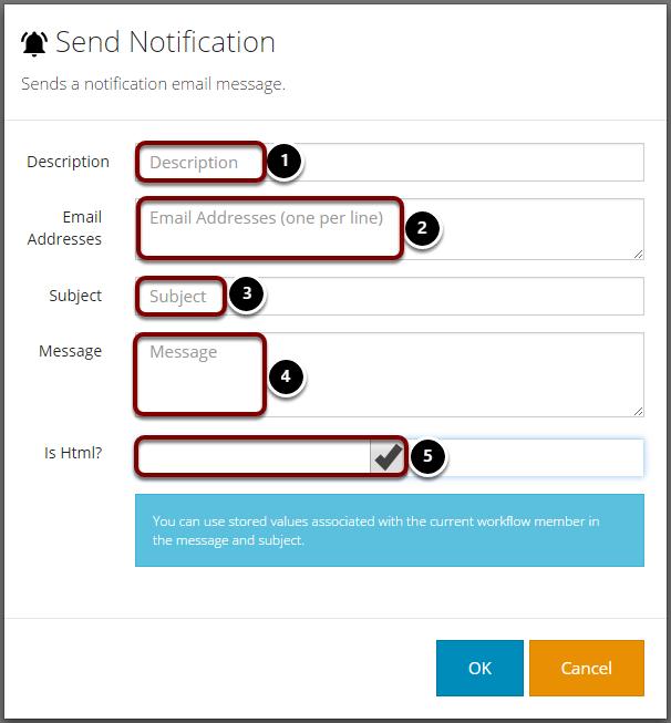Send Notification