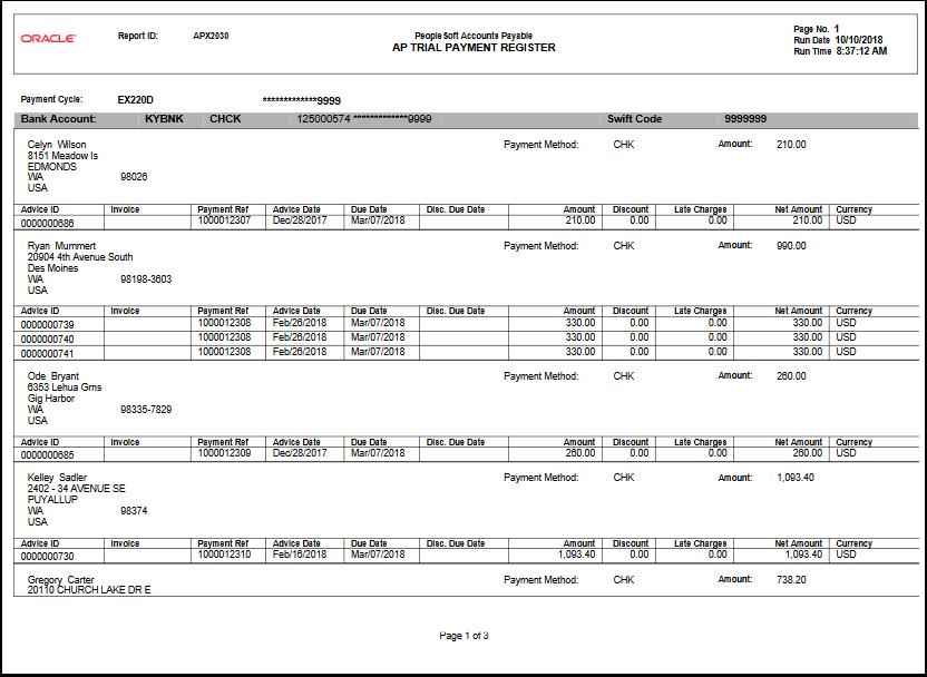 AP Trial Payment Register report