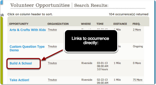 What are the behaviors of opportunities and special events in the various search modes?