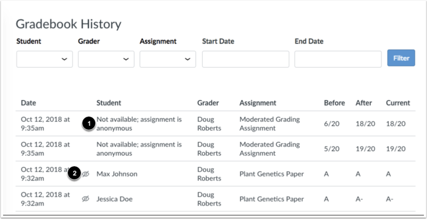 View Moderated Assignments in Gradebook History