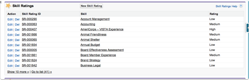 The Contact Record of each volunteer has a 'related list' called Skill Ratings