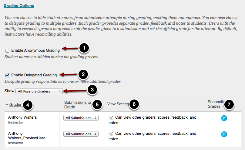 Image of the Grading Options section showing the following items: 1.Enable Anonymous Grading: Check this option to hide usernames when grading students' attempts. After checking this option, users will be given the option to disable grading on a specific date, or after all items have been graded.2.Enable Delegated Grading: Check this box to enable delegated grading, which allows instructors to assign users to grade students' attempts.3.Show: Use this dropdown menu to show All Possible Graders, All Assigned Graders, and All Unassigned Graders.4.Grader: A list of all eligible graderes will appear here. 5.Submissions to Grade: Use the dropdown menu next to each grader to assign grading responsibilities. Graders can be assigned to All Submissions, a Random Selection of graded attempts, or specific student Groups. 6.View Settings: Check the checkbox to allow the grader to view other graders' scores, feedback, and notes.  This option is checked by default for users with a role of Instructor.7.Reconcile Grades: a +/- icon will indicate that the user has permission to reconcile items graded by other users.