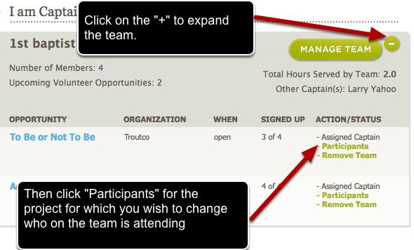 Managing Participation