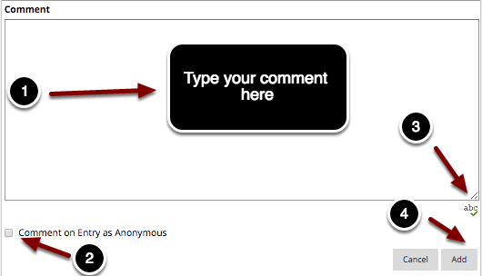 Image of the comment entry dialog box with the following annotations: 1.Comment: Type your comment in the textbox provided.2.Comment on Entry as Anonymous: If anonymous commenting is enabled, check this box to post the comment anonomously.3.Click on the Spell Check button (the icon with abc and a green checkmark) to check for spelling and grammar issues.4.When finished, click the Add button to publish the comment.